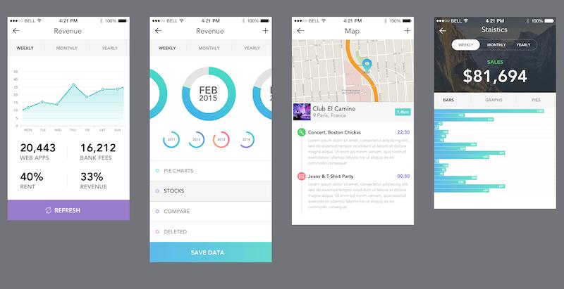 Mega Ios App Design Kit Iphone And Ios App Ui Design Templates